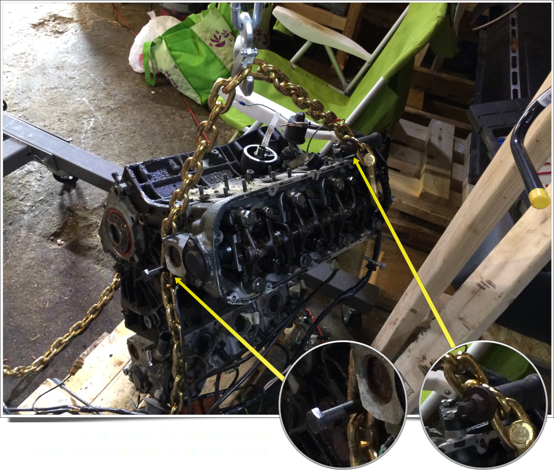 Flipping the engine by lifting form one of the transmission mount points and the alternator bracket.