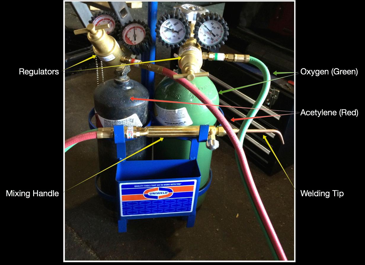 Basic oxyacetylene setup with flashback arrestors installed.