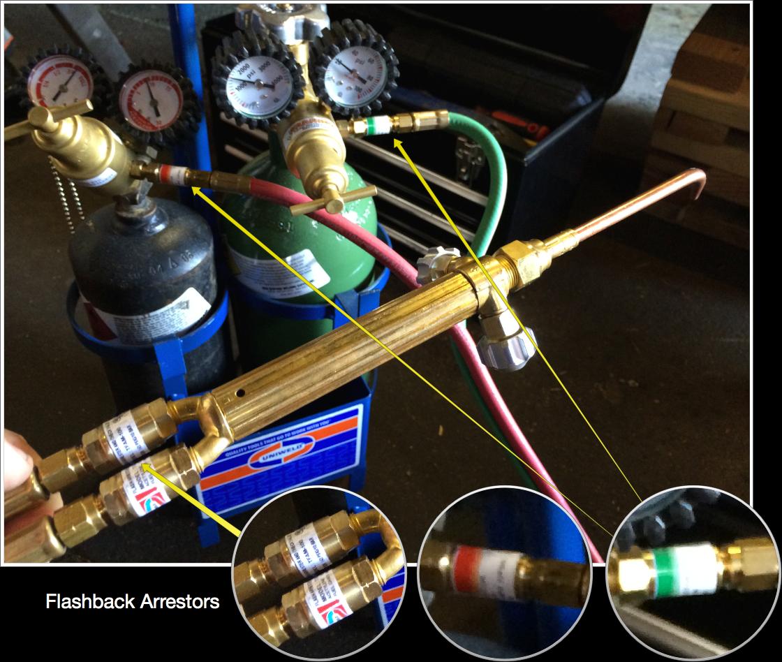 Flashback arrestors installed at the handle and the regulators.