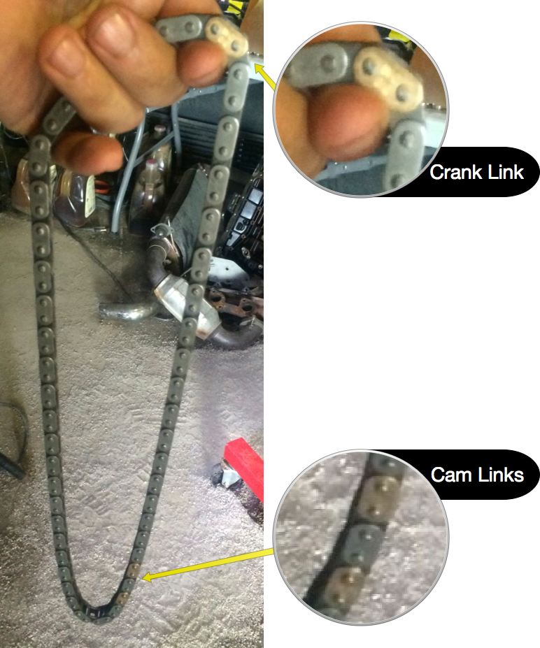 A timing chain with the cam and crank links marked.