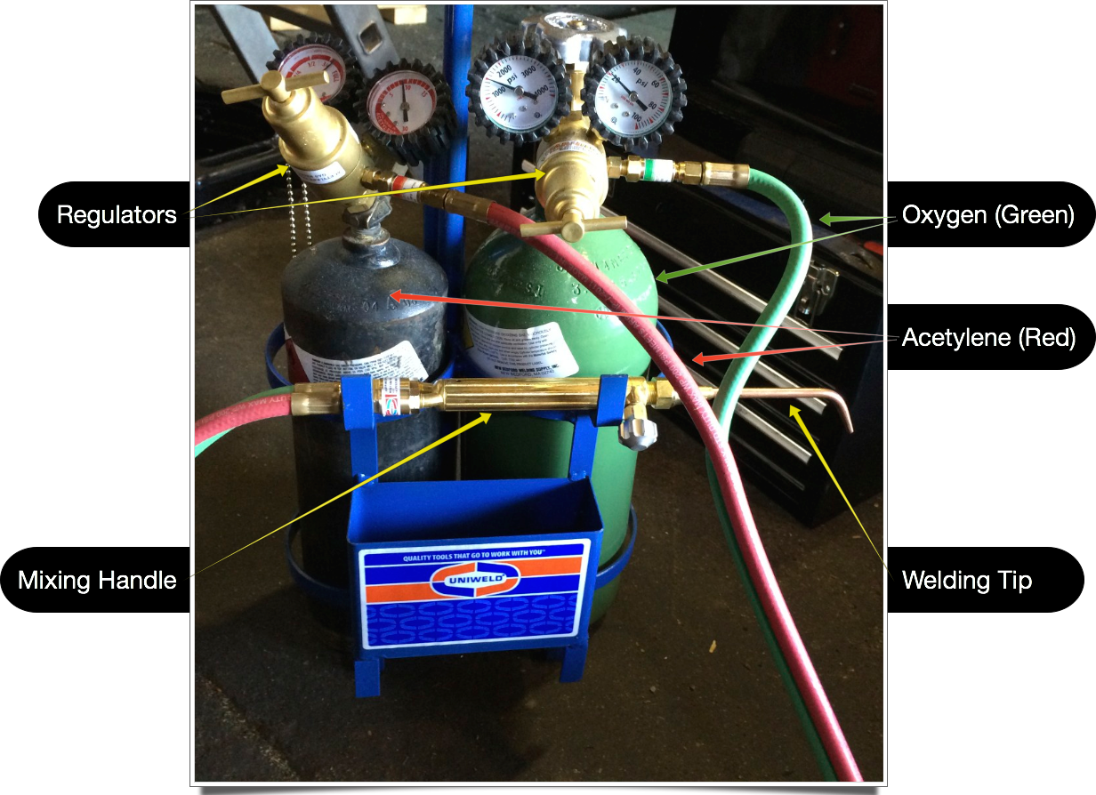 Basic oxyacetylene setup with flashback arrestors installed.