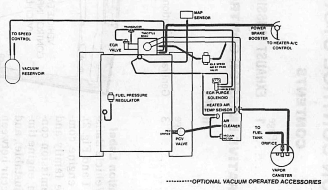 The original Dodge Monaco/Eagle Premiere vacuum routing diagram. The top of the image is towards the front of the car when installed in a DeLorean.