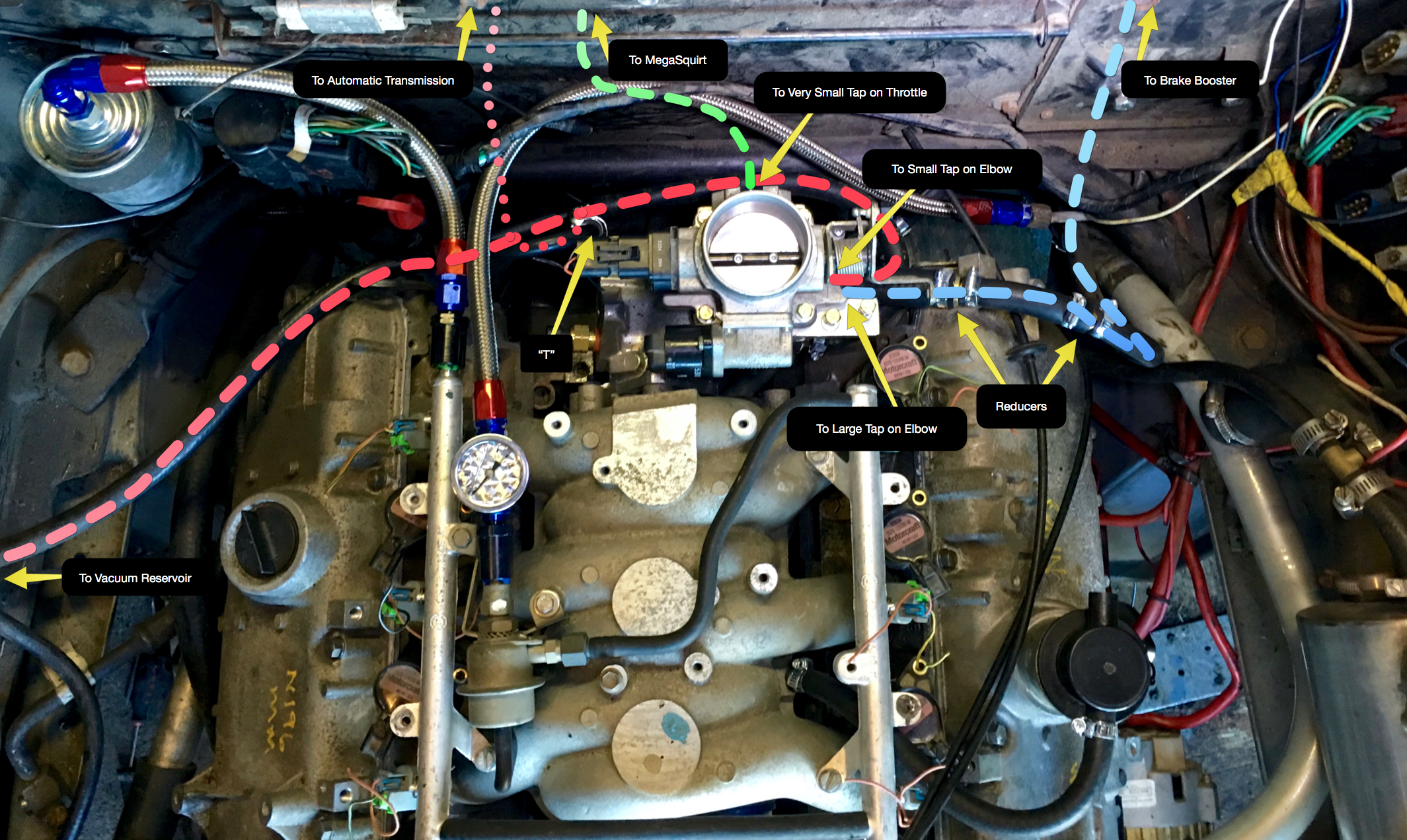 Final vacuum routing. The green line goes to MegaSquirt, the red to the vacuum reservoir and transmission, and the blue to the brake booster.