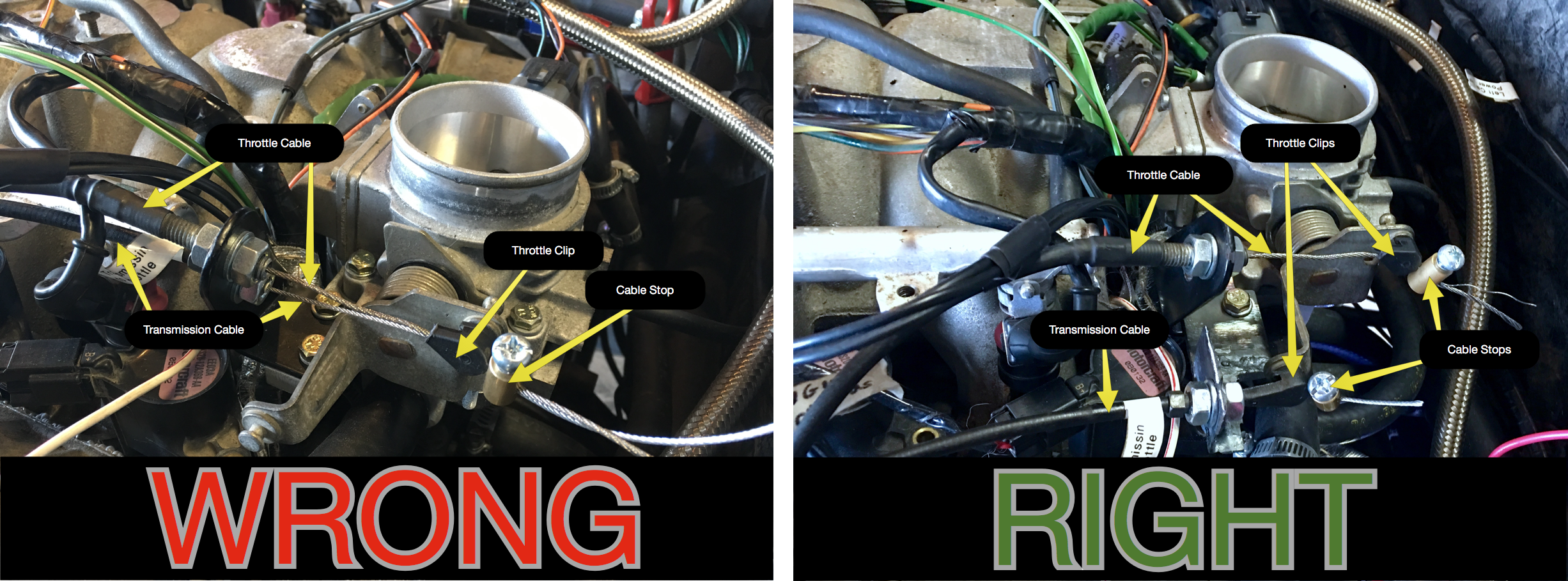 Incorrect and correct mounting of the throttle and transmission cables. The important bit is that the transmission cable is pulled  out  while the throttle cable is being pulled  in .