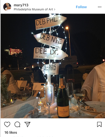 This centerpiece features signs pointing in the direction of the other Diner En Blanc parties across the world, and even tells you how many miles away the cities are. This decorator did their researc  h!