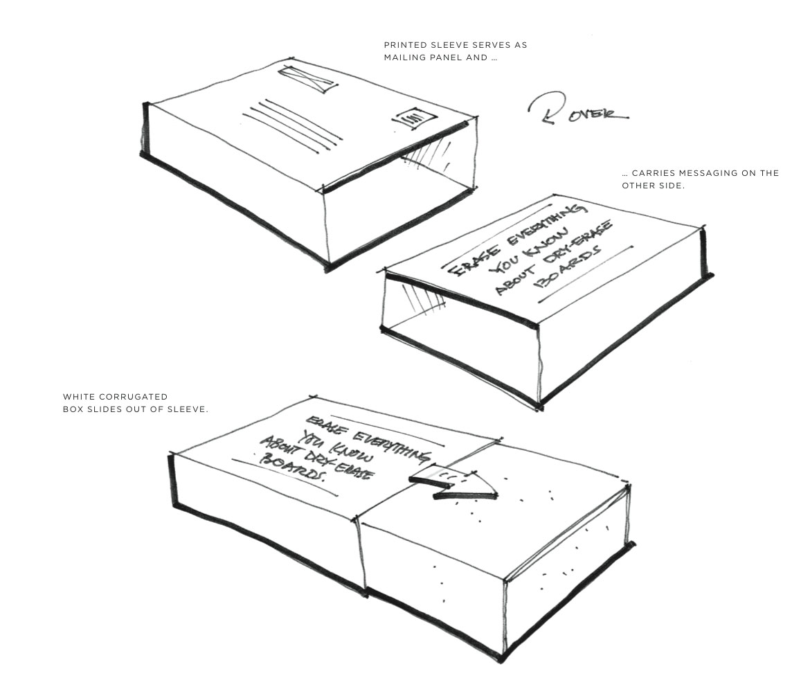 Early sketch of the mailer exterior with proposed box and sleeve.