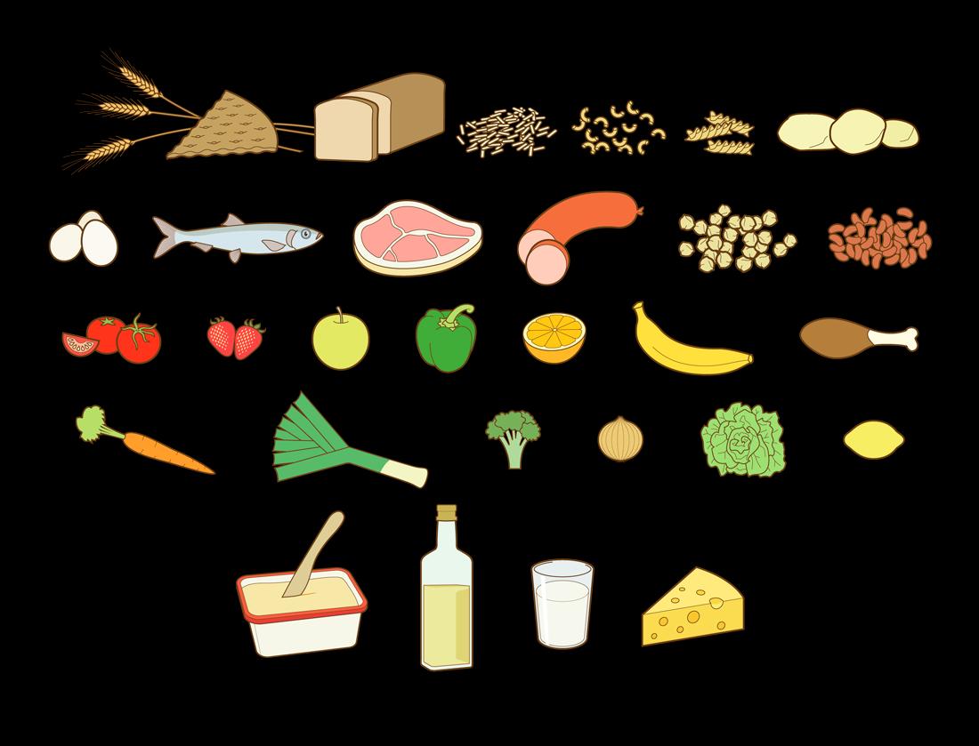 Alla sorters mat, 2008