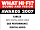 performance-digital-audio.png