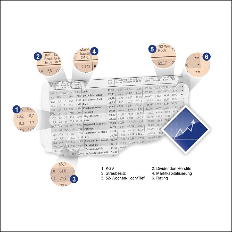 Web-Infografik Nationalbank- designed by harald