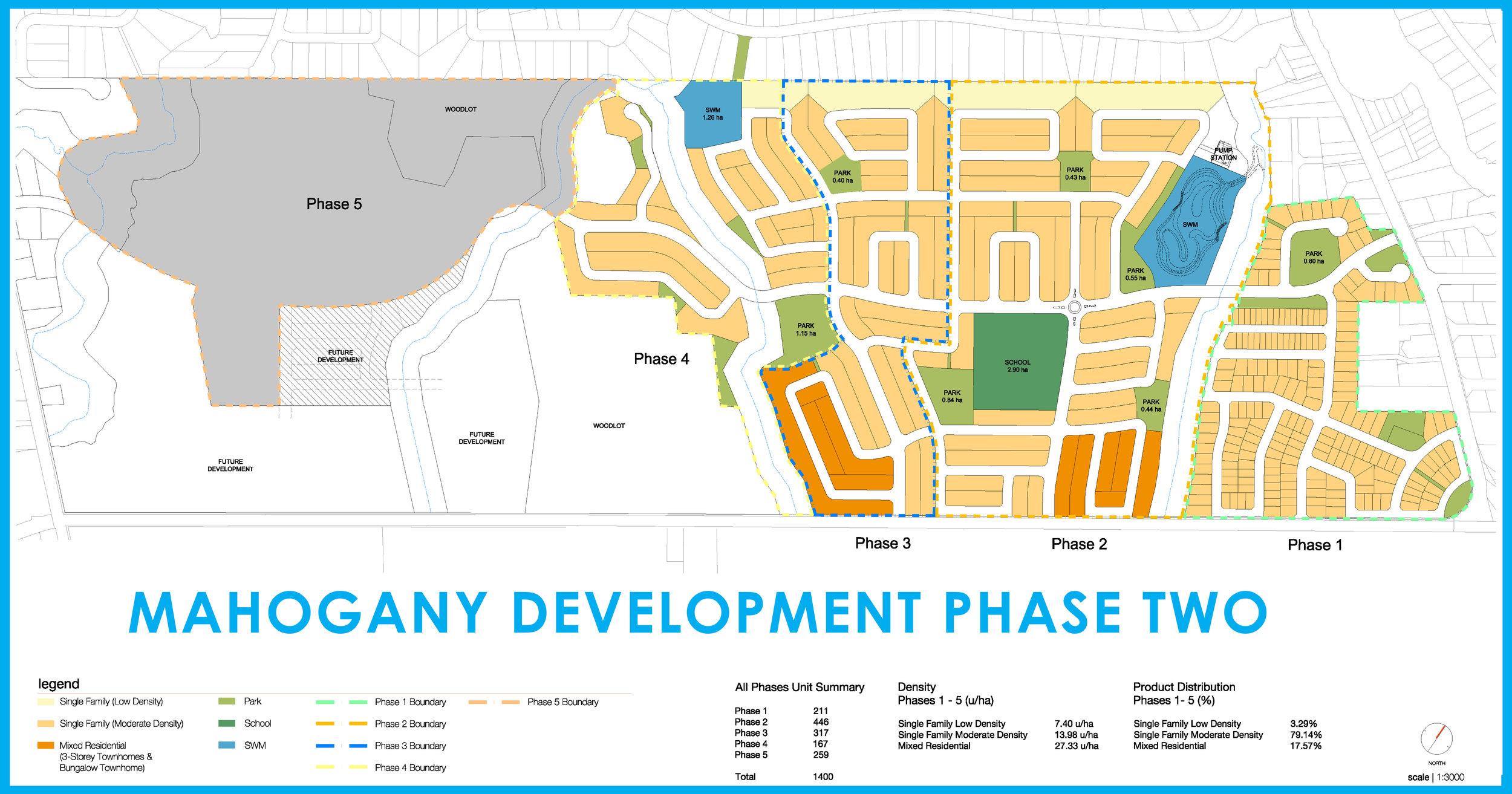 Mahogany Development Phase 2.jpg