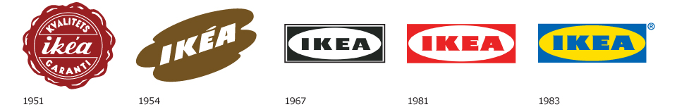 IKEA logo evolution.jpg