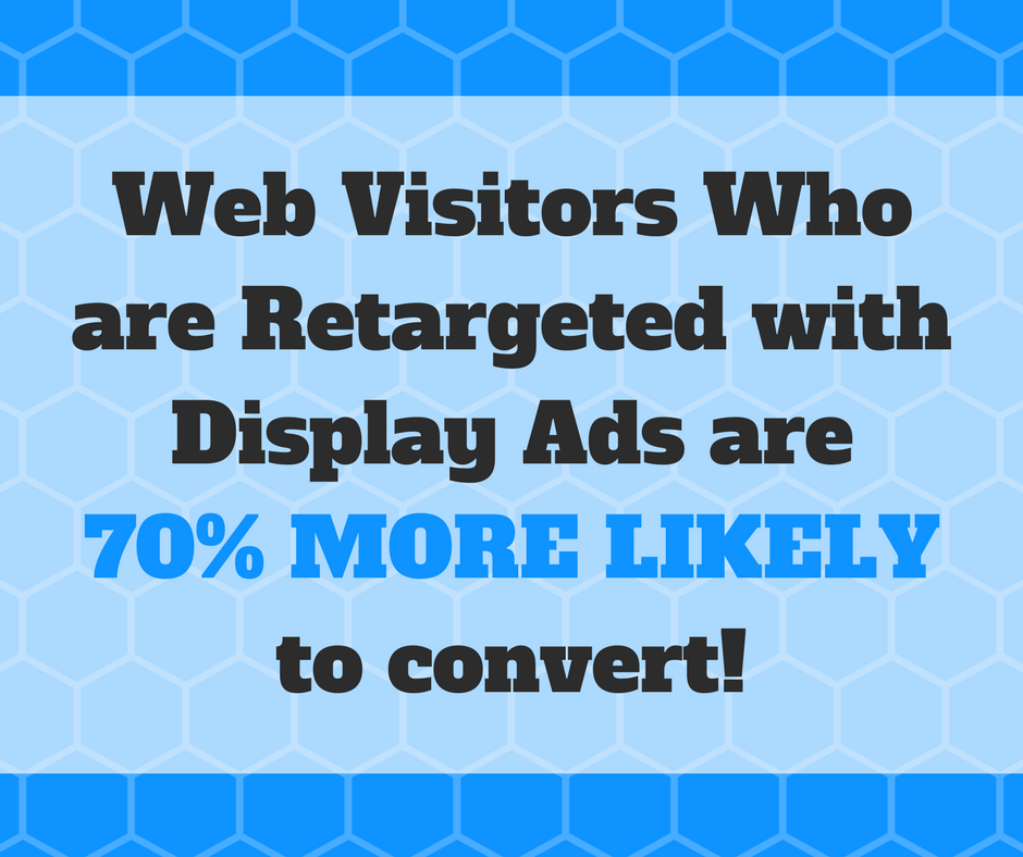 Graphic: Web visitors who are retargeted with Display Ads are 70% more likely to convert!