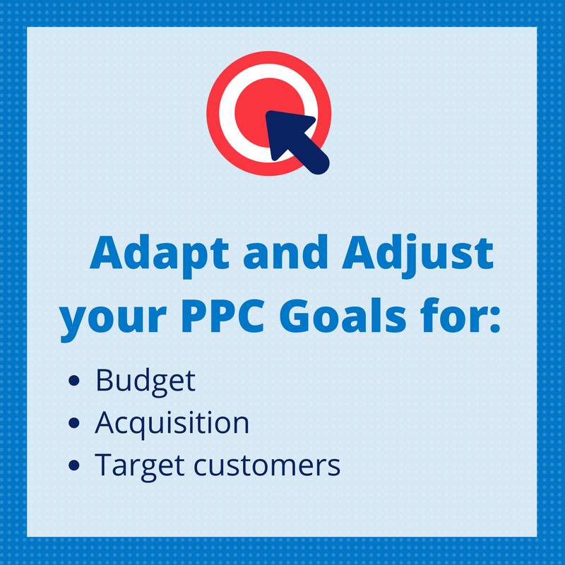 Graphic of ppc goals.
