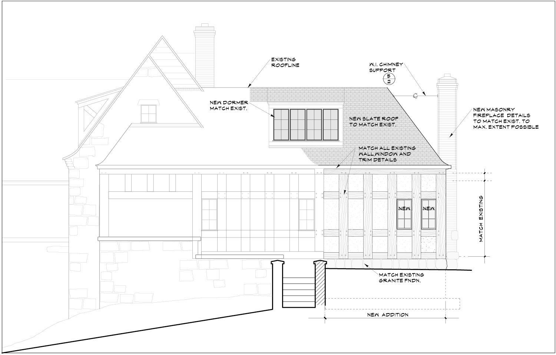 Renovation Plans, Detail
