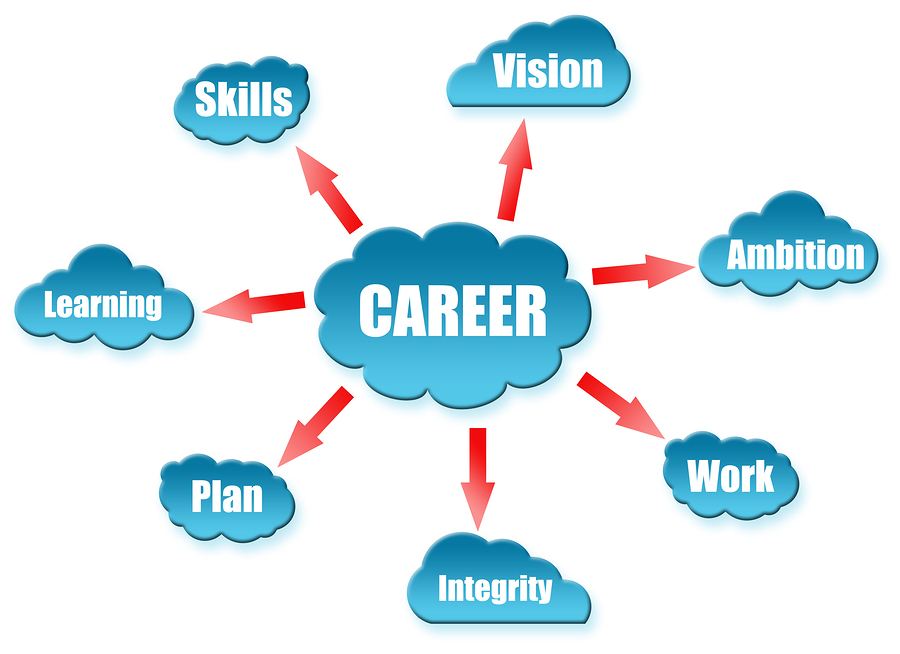 bigstock-Career-word-on-cloud-scheme-27598763.jpg