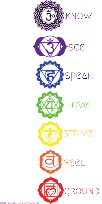 chakra symbols writing.png