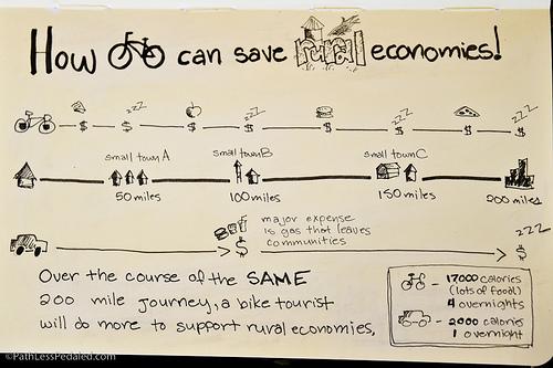 bicycleEconomics.jpg