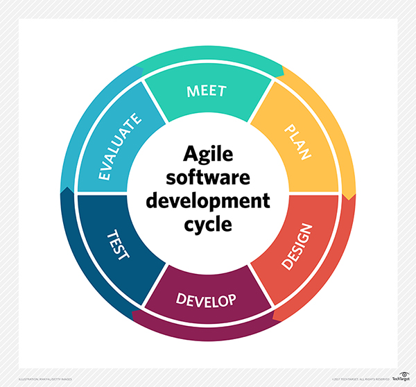 software_quality-agile_software_dev_cycle_desktop.jpg