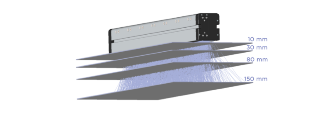 The Most Important Engineering Advancement in LED UV for High Speed Sheetfed Printing: Effective Curing Working Distance Range
