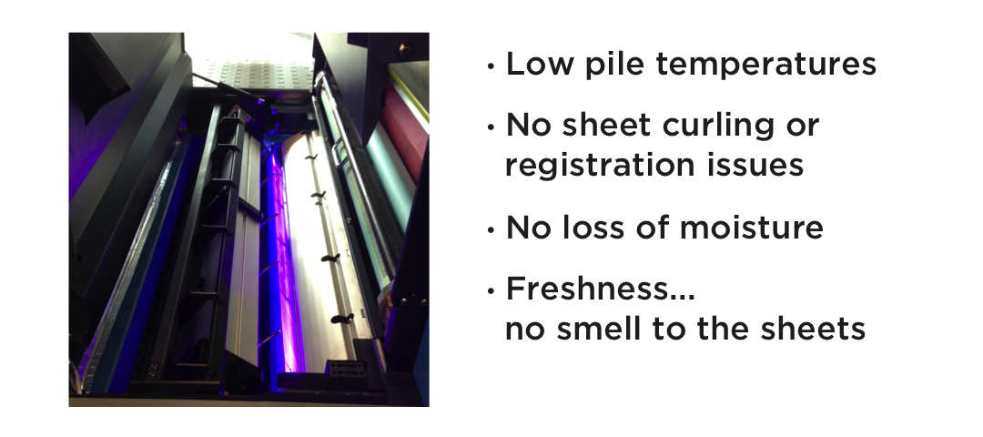 •Low pile temperatures             •No sheet curling or registration issues    •No loss of moisture    •Freshness...   no smell to the sheets