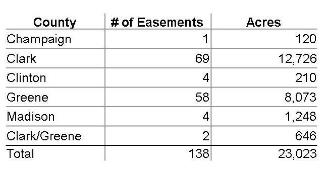 easement#4-15-15.jpg