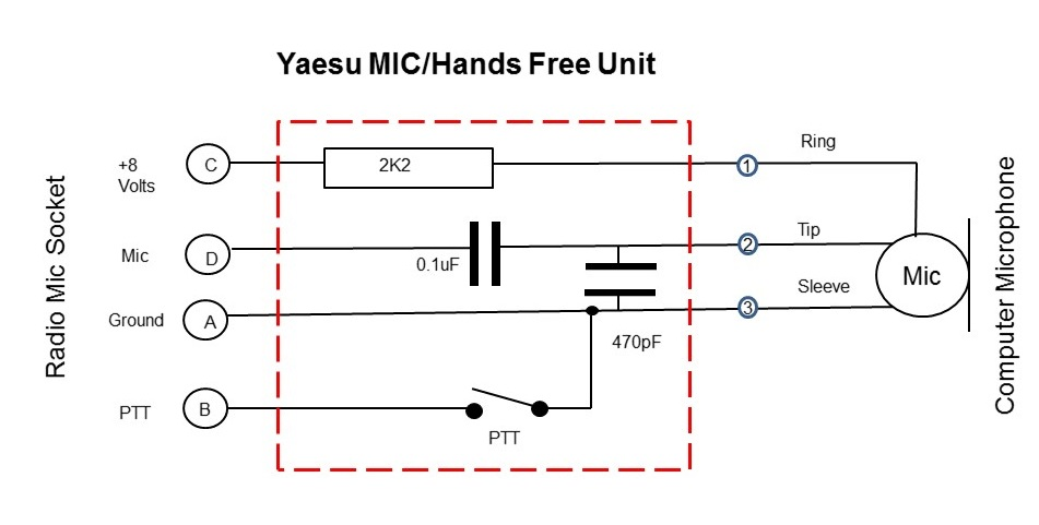 Simple Hands-Free Kit for Your Mobile Diagram