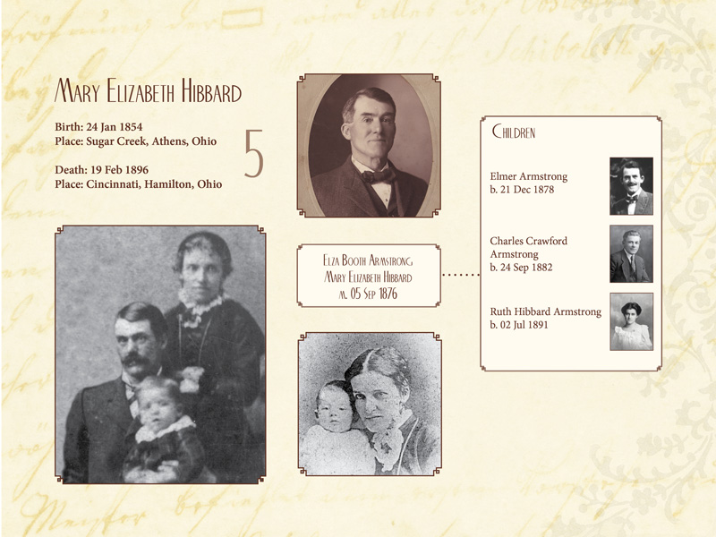 "A stylized ""family group sheet"" shows information about this couple's children. Stories, additional pictures and obituaries of this couple and their children appear on subsequent pages."