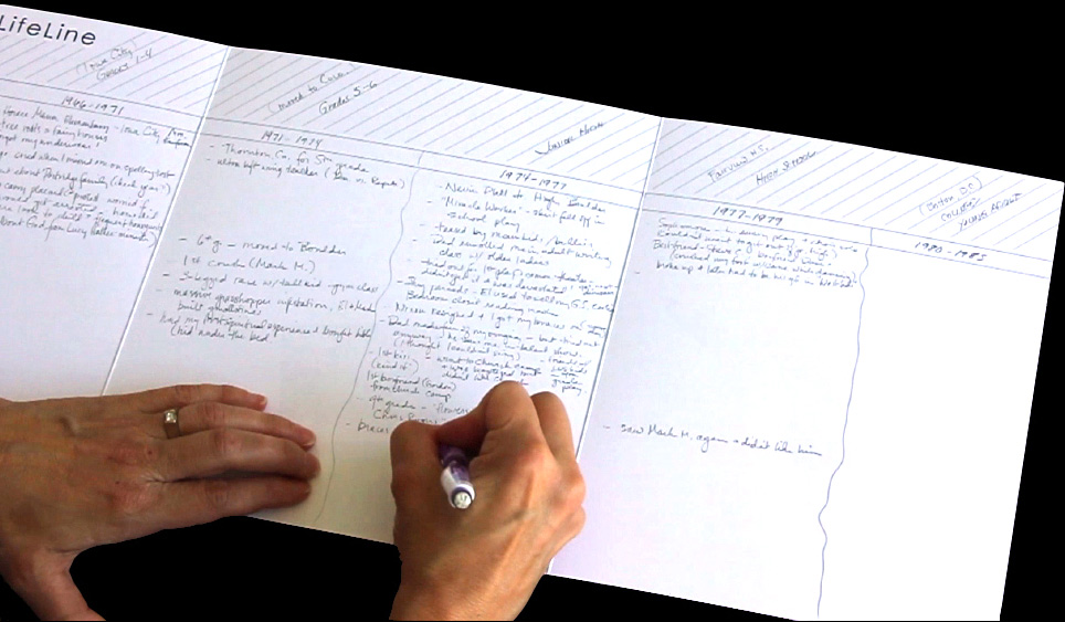 It's always a good idea to keep story ideas on a life timeline. Having one place to jot down a memory asit comes to you will help you capture it (before you forget it again!)