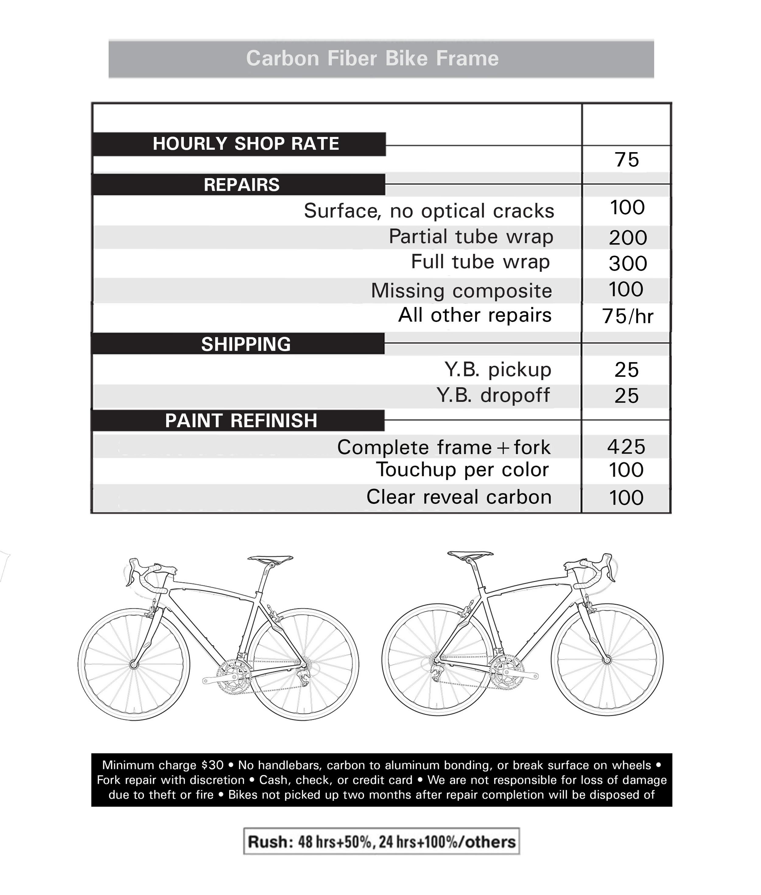 DK Bike invoice.jpg