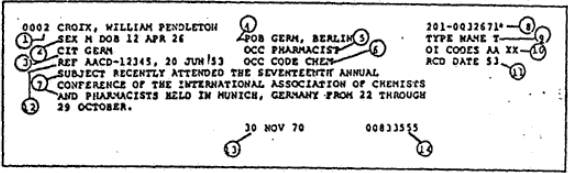 Above is an Example of designations used in The CIA's Main Index and Master 201 Reference files