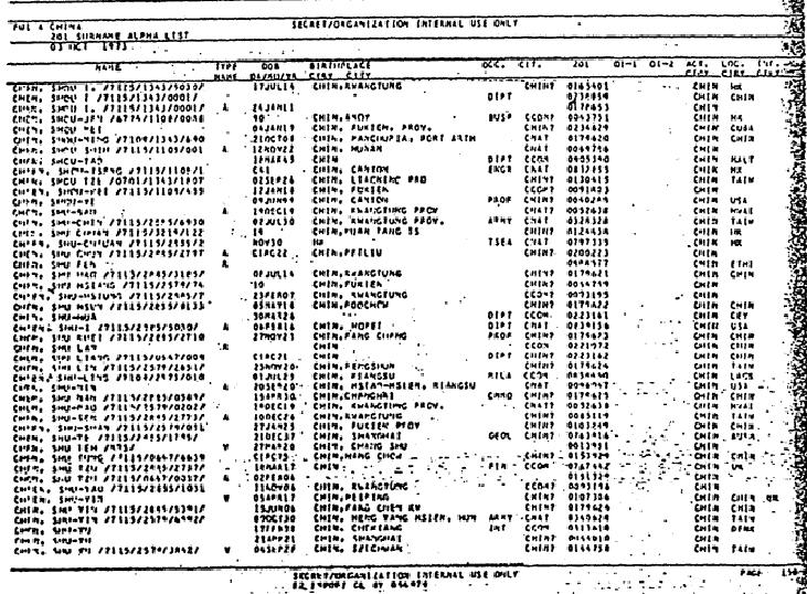 One page from A CIA 201 Listing that includes several Biographic references to various subjects with THEIR assigned 201 Numbers