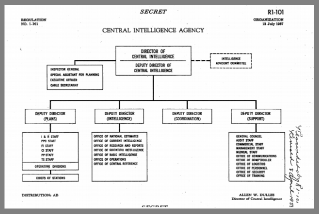 CIA Structure w back.png