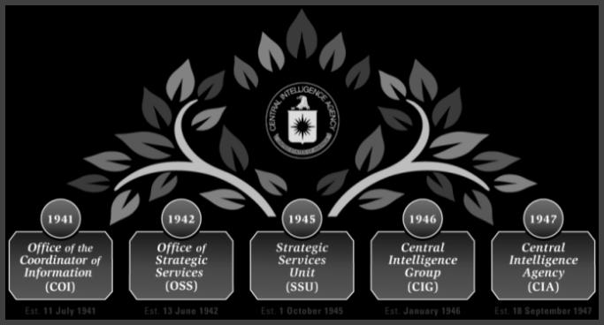 CIA Origins 2b.png