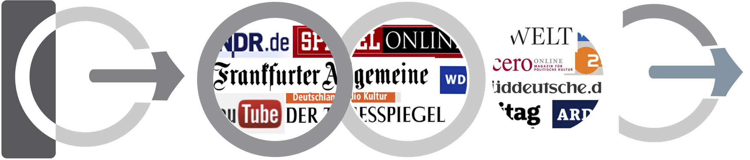 Hier finden Sie die original Beiträge der Debatte im Web