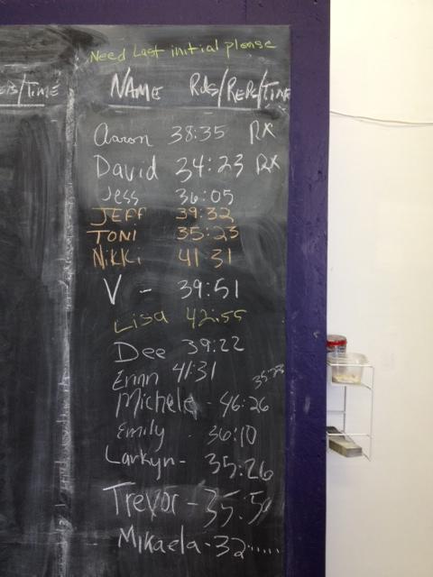 Results Loredo - 9/14/13