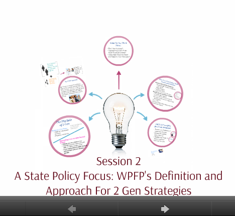 WPFP Session 2.PNG