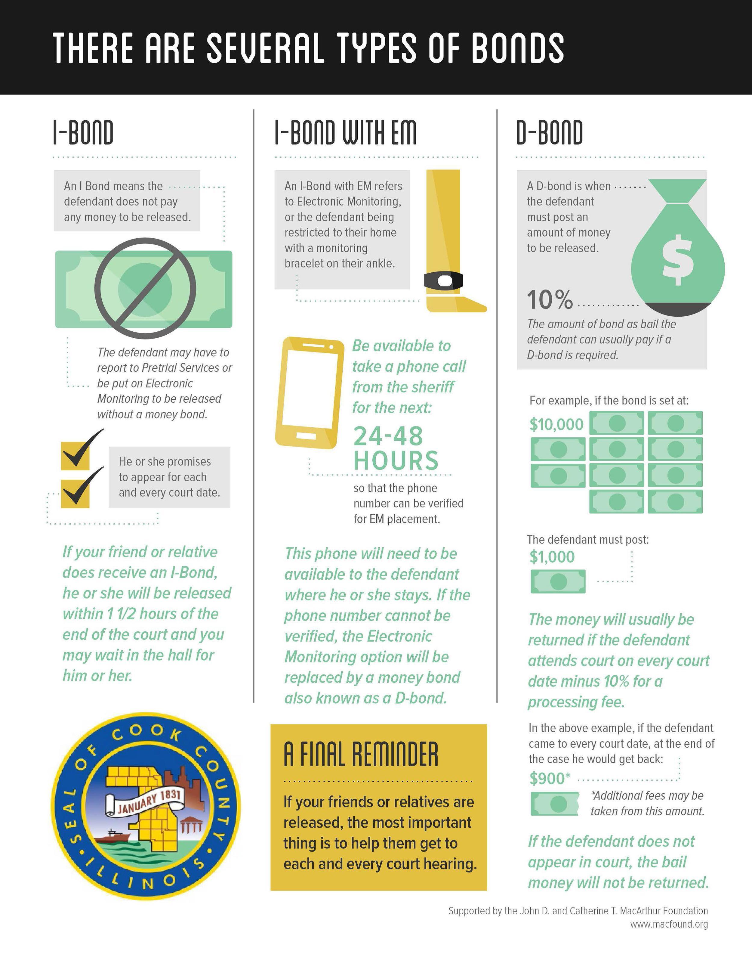 Bond Court Infographic- Engl p2.jpg