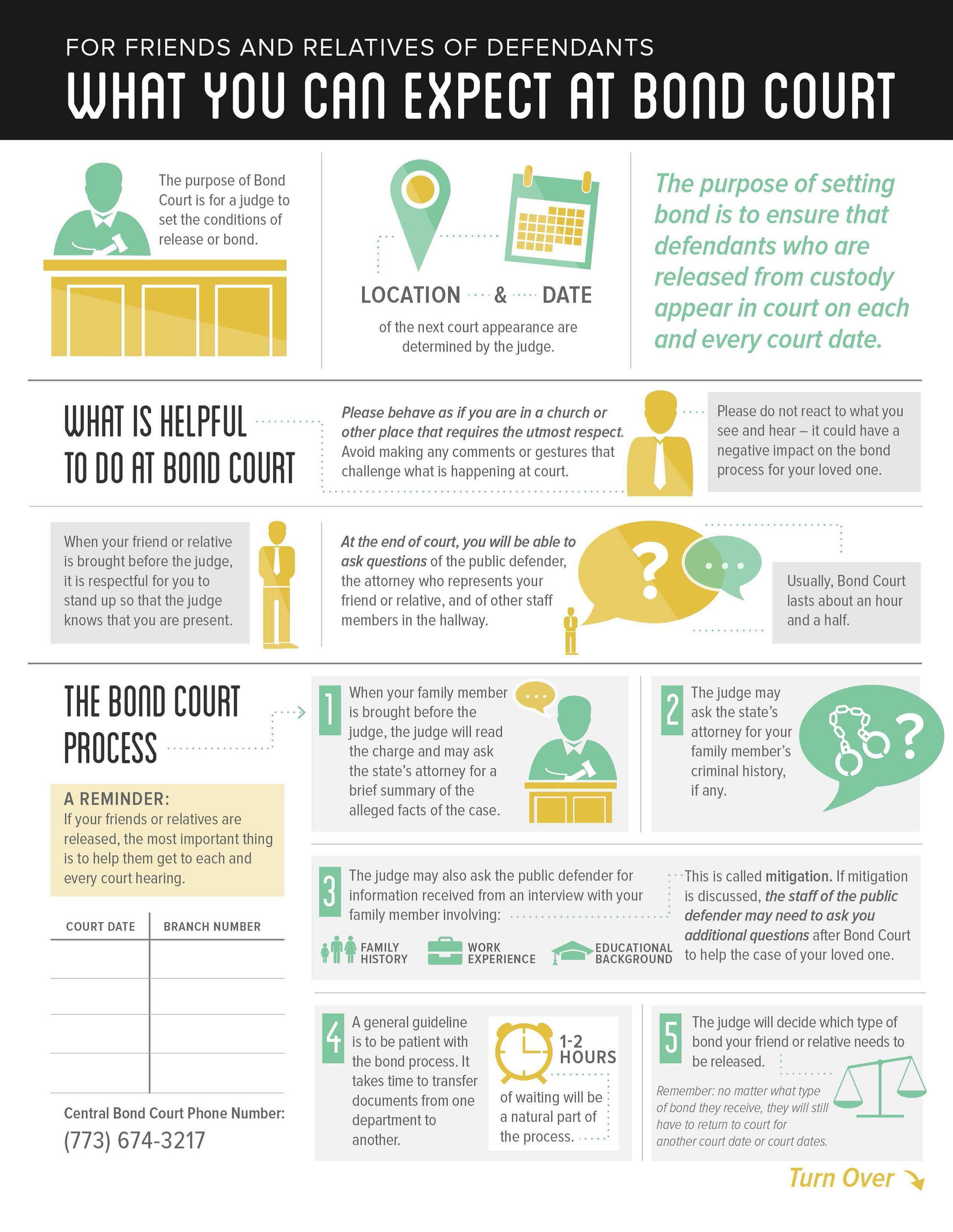 Bond Court Infographic- Engl p1.jpg