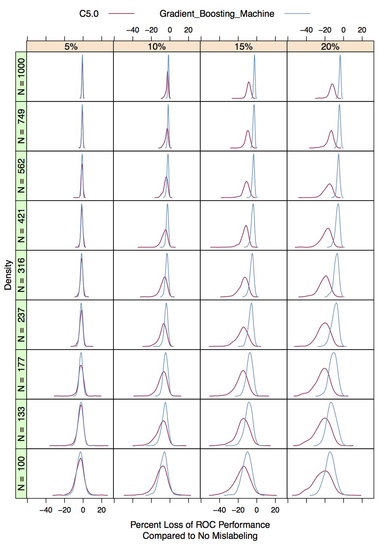 densities.png
