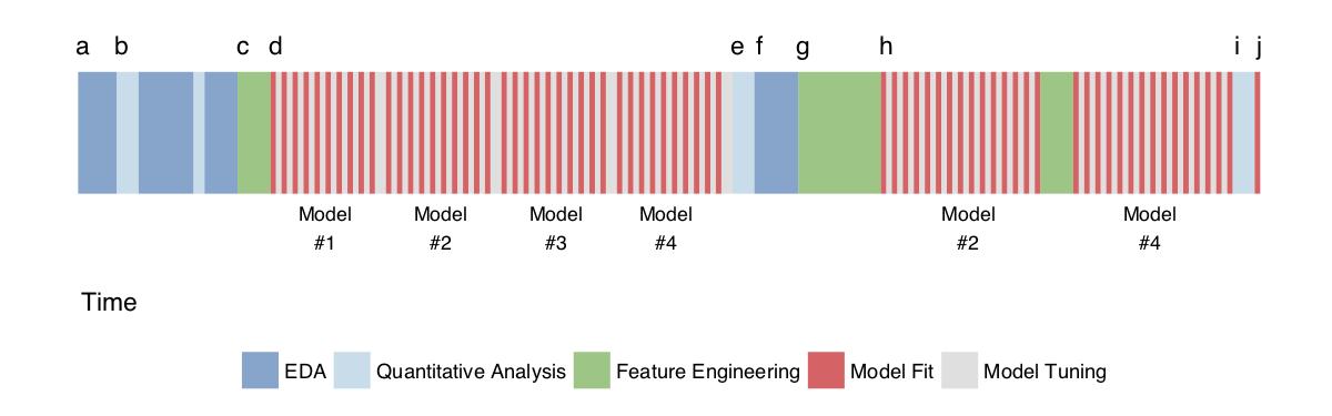 model_process.png