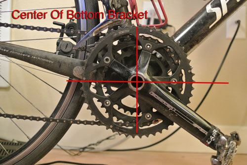 "This is the Center of you ""Bottom Bracket"""