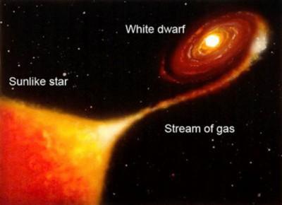 Diagram courtesy NASA