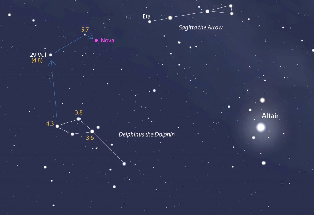 To find the nova, use the constellations Delphinius or Sagitta as guides.