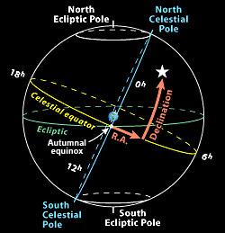 ecliptic_equinox.jpg