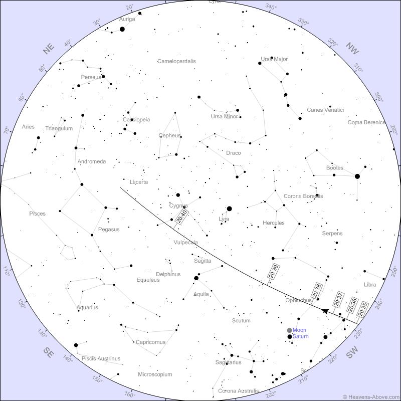 ISS pass Tuesday night