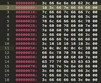 Character Generator ROM Dump