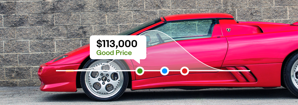 Vehicle shopping  - leveraging market data to help vehicle shoppers understand value.  View case study