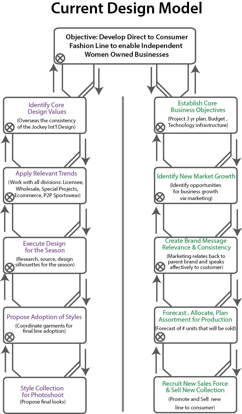 current model_cybernetic.png