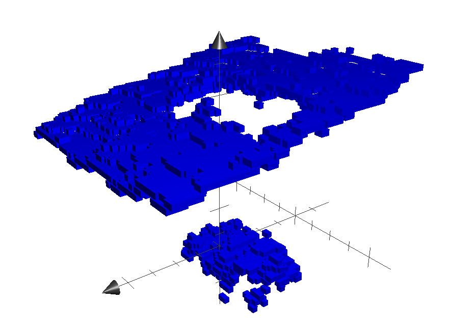 3D graph created with OS X's  Grapher .