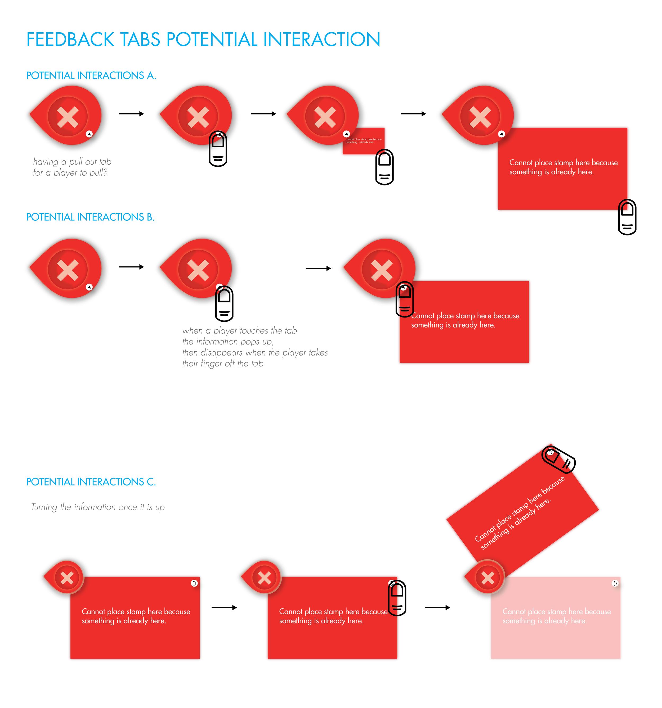 process_feedbacktabs-01.png